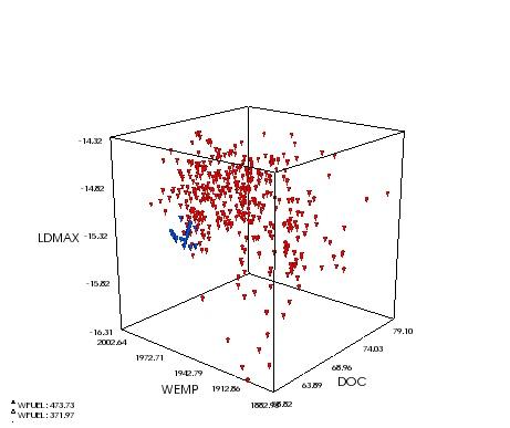 AeroVis glyph plot showing all glyphs.