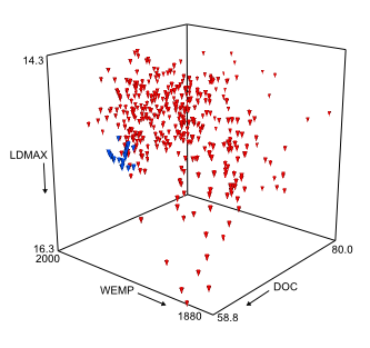 Glyph plot with nice axes