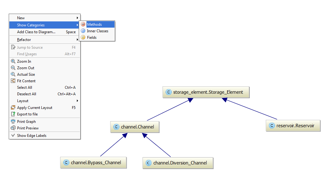 Pycharm as a python ide for generating uml diagrams water figure 4 ccuart