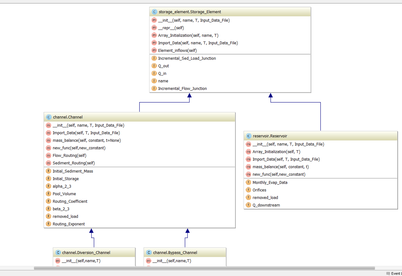 Pycharm As A Python Ide For Generating Uml Diagrams Water Make Block Diagram In Word Figure 5