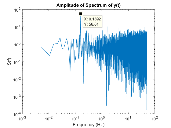 amplitude_of_spectrum