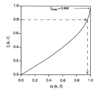 Figure1_WGENblog3