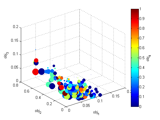 Example_3D_Scatter
