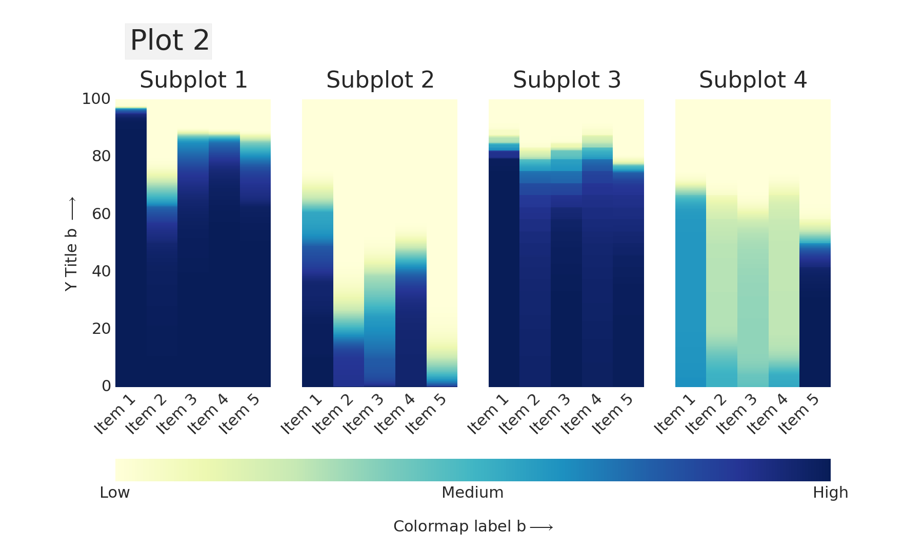 Customizing color matrices in matplotlib – Water Programming: A
