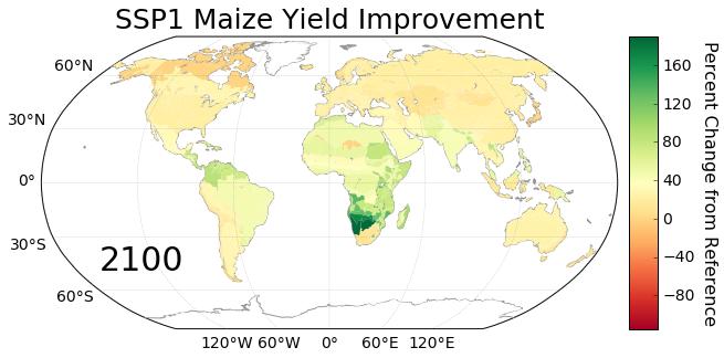 maize_ssp1