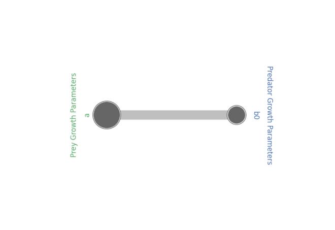 soln1_obj1_radialplot