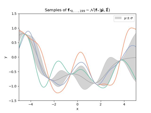 Figure_1-1-sampling