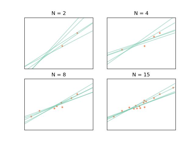 linear_model