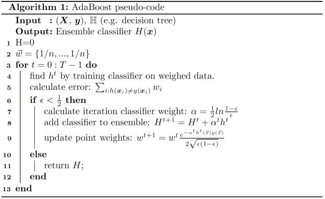 Boosting_algorithm.png
