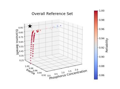 Reference_Set